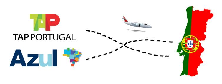 companhias que voam para portugal - nacionalidade portuguesa